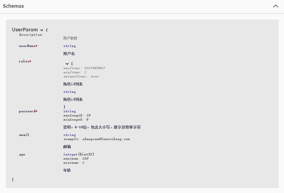Swagger UI中的说明信息